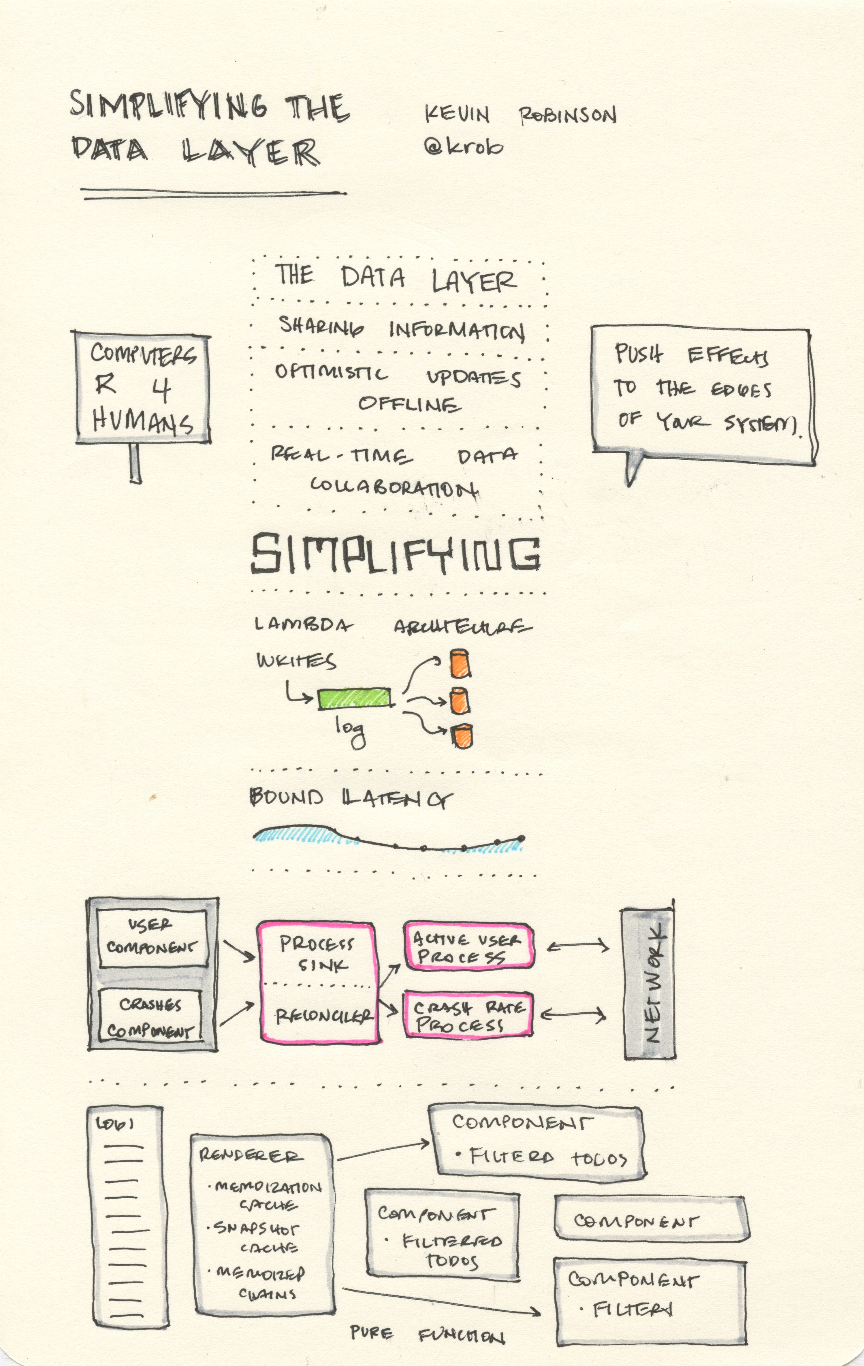 2015_react-europe_13_simplifying-the-data-layer_kevin-robinson_@krob.jpeg
